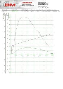 Grafik standar VIAR Cross 150SF